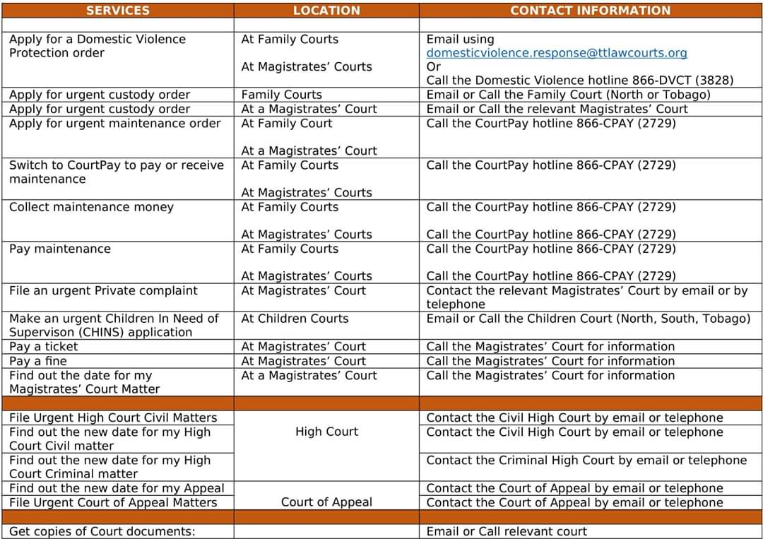 List of Phone Numbers, Emails for TT Courts