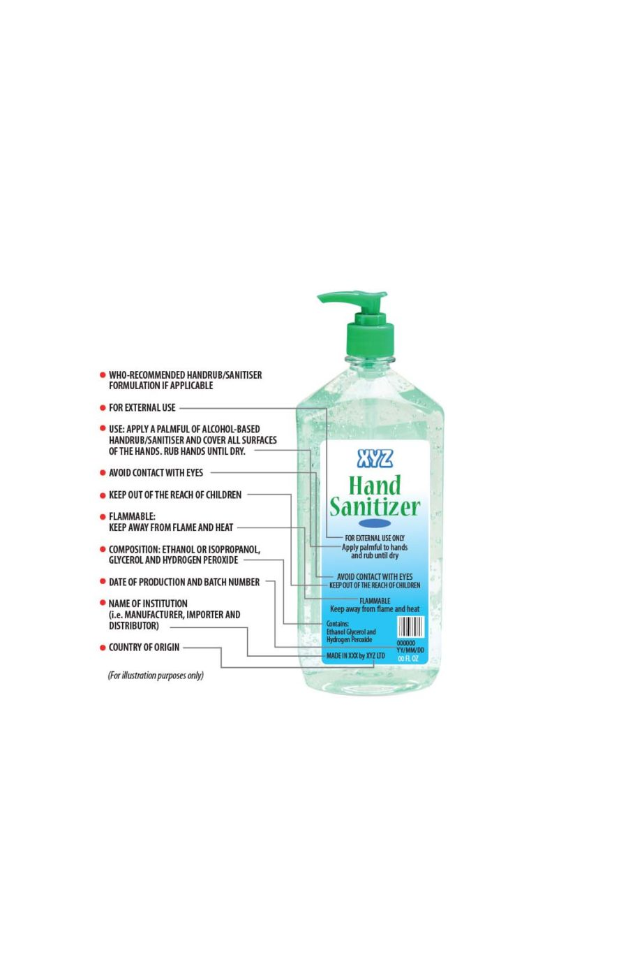 Ministry Warns about Toxic Hand Sanitisers