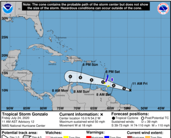 Tropical Storm Watch for Tobago, Grenada