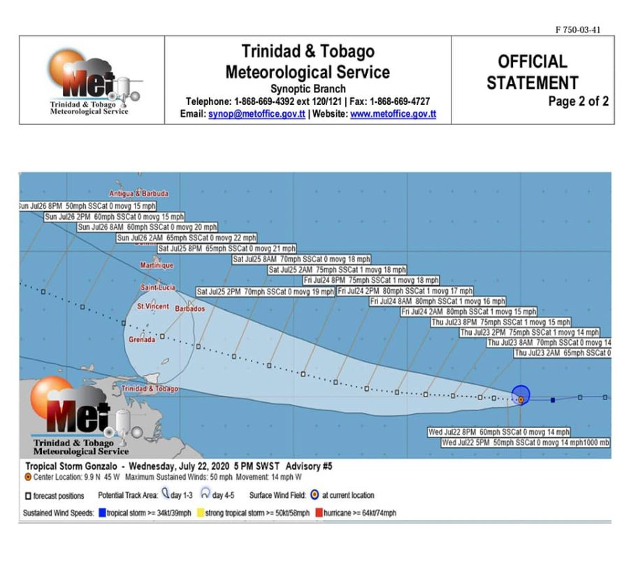 Gonzalo to be Hurricane by Thursday