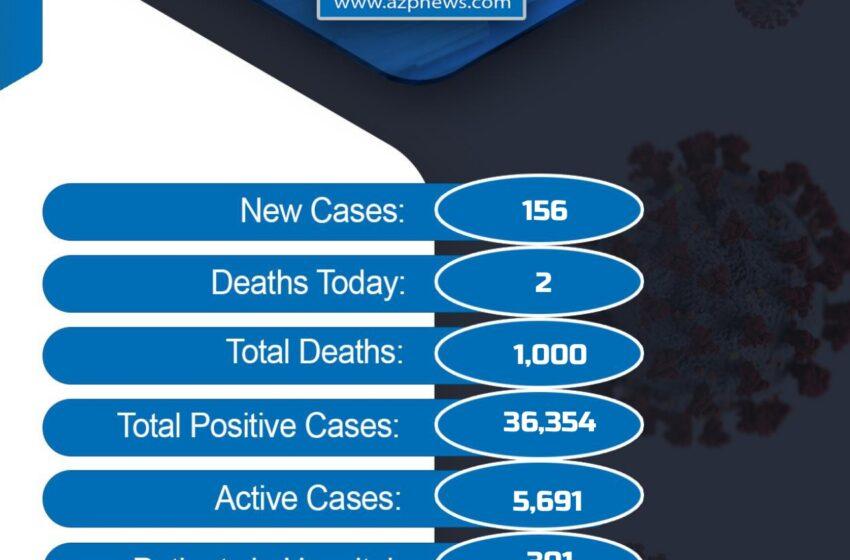T&T Reaches 1,000 Covid-19 Deaths  873 succumb in 2021 thus far
